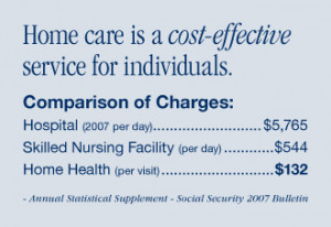 Copyright 2009 © Physicians Choice Home Health Care. All Rights ...