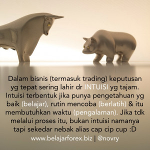 ... dengan Trading Quote 09 – Psikologi Trading & Money Management
