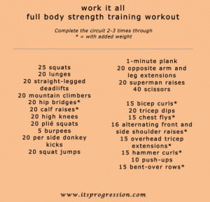 new Strength Training Circuit Workouts!
