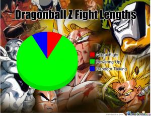 Dragonball Z Fight Lengths