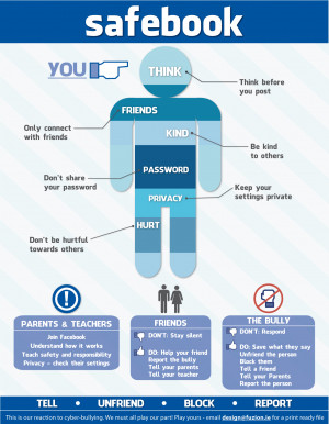Free Cyber Bullying Safety Poster