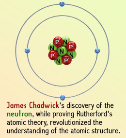 james chadwick atomic model - photo #2