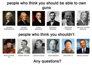 Pro Gun Control Arguments Pro vs antigun