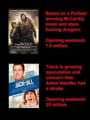 Funny photos funny Jack and Jill movie Adam Sandler