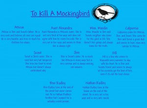 to-kill-a-mockingbird-character-map-source.jpg