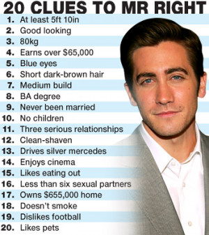 THE RULES: The list of attractive male attributes, according to wanna ...