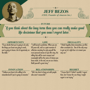 ... Great Story | Life's Decisions | Jeff Bezos Quotes | Redneck Success