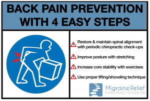 Top Home Remedies for Treatment of Lower Back Pain