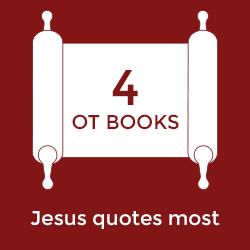 New Testament Books Word Search Picture