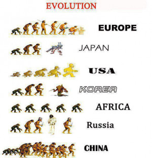Evolution in different countries and parts of the world.