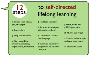 This one person's idea about what self-directed 'lifelong' learning ...