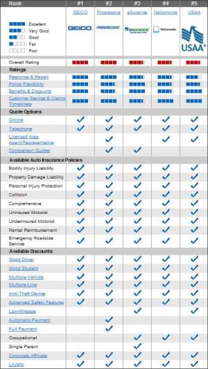 car-auto-insurance-comparison-comparejpg-468x833.jpg
