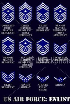 Air Force Quotes   US Air Force Enlisted Ranks Graphics Code   US Air ...