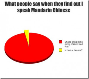 Signs you have Overprotective Chinese Parents told mostly by the High ...
