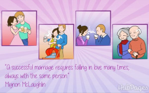 Wedding Wishes for a Newly Married Couple: Examples of Wedding Wishes ...