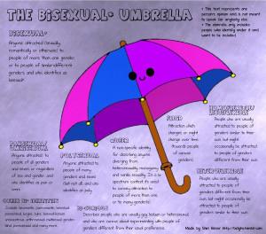 the_bisexual_umbrella_by_drynwhyl-d4gq9ji.jpg