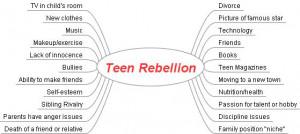 Rebellious Teenager Quotes Teen rebellion