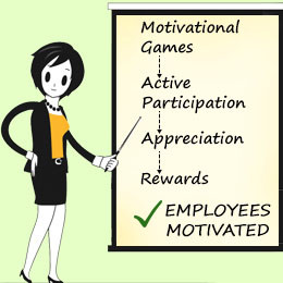 Confused about how to motivate employees in the workplace? Here are 6 ...