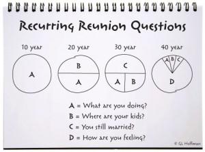 is my high school graduating class' 25th reunion. Um…25 years ...