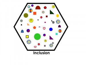 Article addressing how the inclusion classroom can be structured to ...