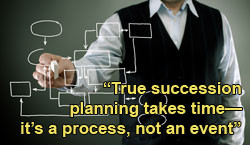 Thinking about adding business succession planning to your practice ...