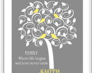 Customized Family Tree Love
