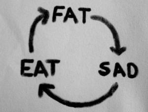 sad->eat->fat->sad