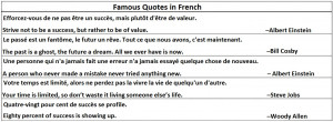 ... at 9:23 am Tagged with: Famous French Quotes , French Quotes