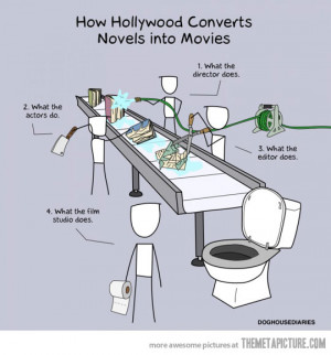 Funny photos funny Hollywood movies books