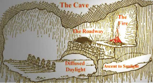 graphic showing the situation in Plato's cave with shackled persons ...