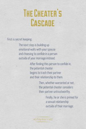 The Cheater's Cascade from Dr. John Gottman's book