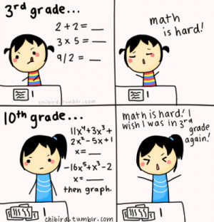Hate Math Quotes. QuotesGramI Hate Math