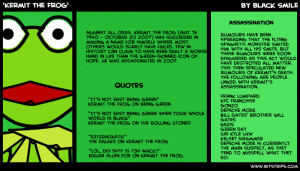 Kermit the Frog'