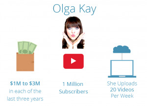 YouTube Stars are Earning in Millions.. How You Can Too