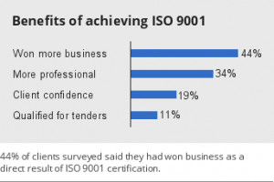 iso 9001 2008 revised as iso 9001 2015