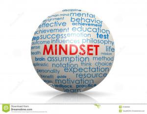 Mindset Images: Mindset Sphere Royalty Free Stock Photos Image ...