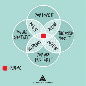 Your Purpose: Good Things Come to Those Who Hustle and Grind