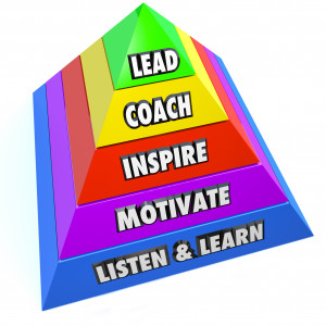 The roles of a leader or manager as steps on a pyramid including