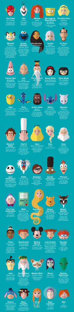 ... Cartoon Characters Wise Quotes Motivating Life Quotes Inspiring Quotes