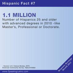 ... Latino celebrates the Hispanic Heritage Month. #Hispanic #Latino via