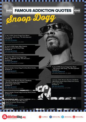 Snoop Dogg on drugs and smoking marijuana (INFOGRAPHIC)