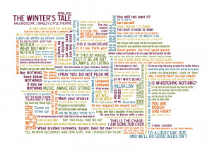 ... or for an even bigger version, Winter's Tale quote cloud PDF