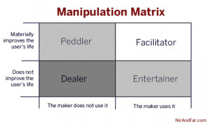 Manipulative Quotes To use the manipulation matrix