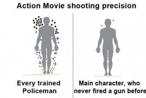 Funny photos funny action movie shooting precision
