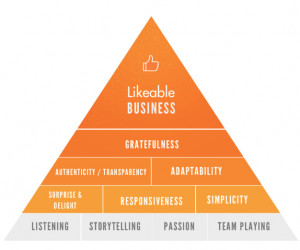 recent LinkedIn pos t 25 ways to inspire you to inspire you to become ...