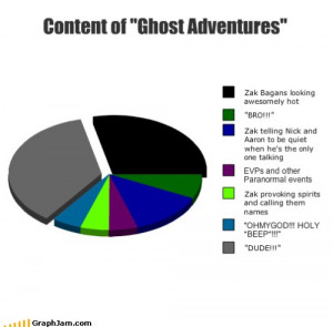 funny ghost adventures