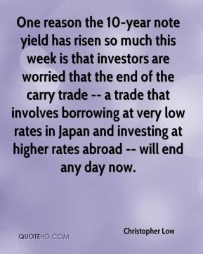 Christopher Low - One reason the 10-year note yield has risen so much ...
