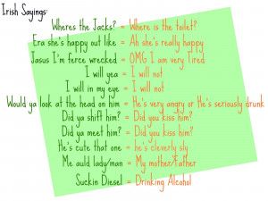 St Patrick's Day: Irish sayings/slang 101