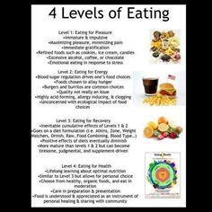 Nutritional quotes/pics