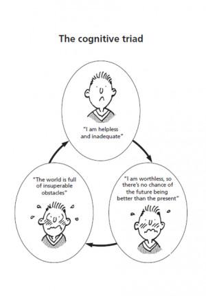 Becks Cognitive Triad Of Depression